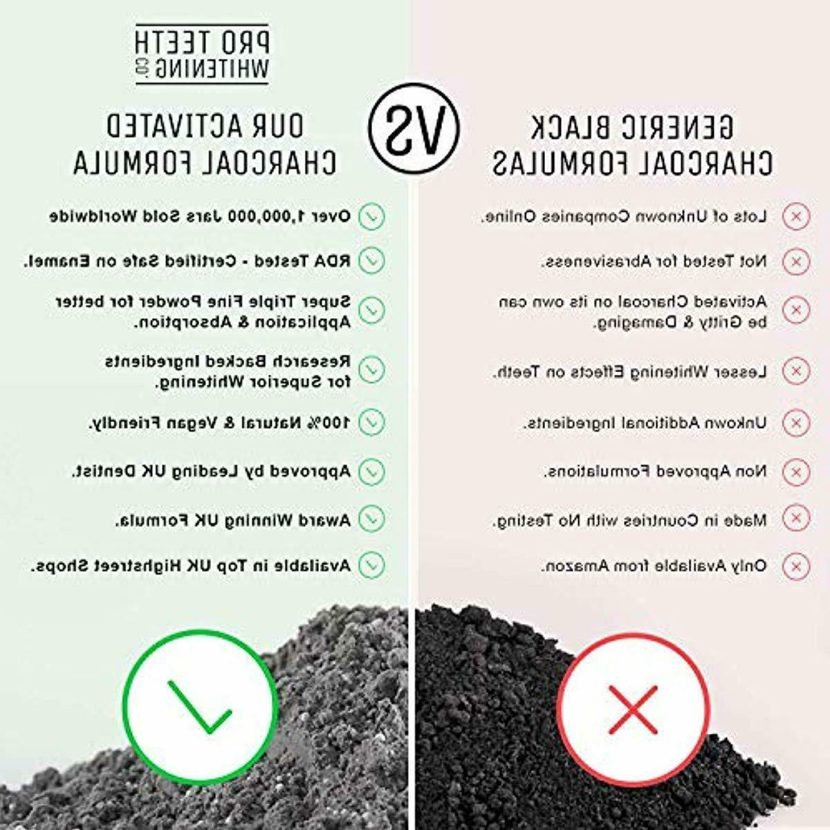Activated Charcoal Powder - Pure Award